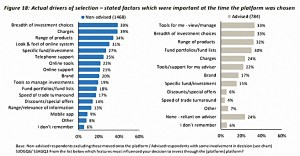 Drivers of selection