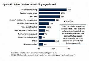 Barriers to switching