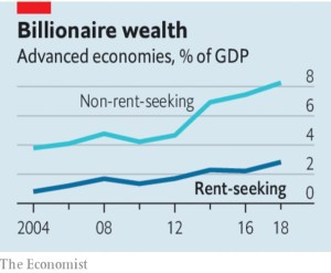Billionaire wealth