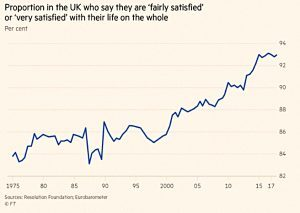 UK satisfaction